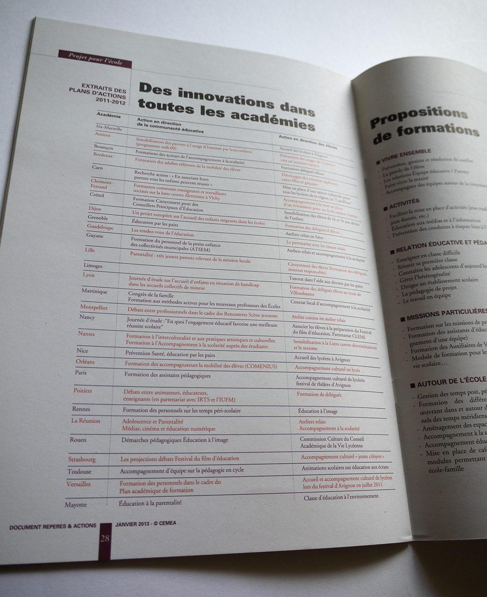 Magazine Repères & Actions Projet pour l'école